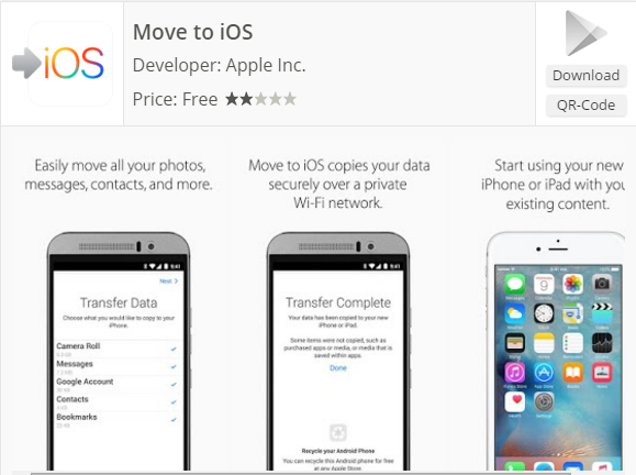 How to Transfer Entire Data from Android to iPhone
